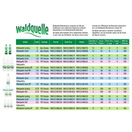 WQ_Produktblatt_A4_quer_NEU_-_MIT_halbpalette_-_2013d2.jpg
